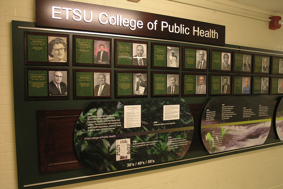 ETSU College of Public Health – Signage
